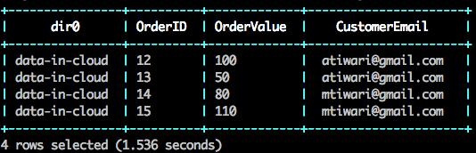 Apache Drill sample query-4